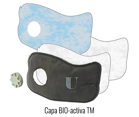 capa bioactiva u mask