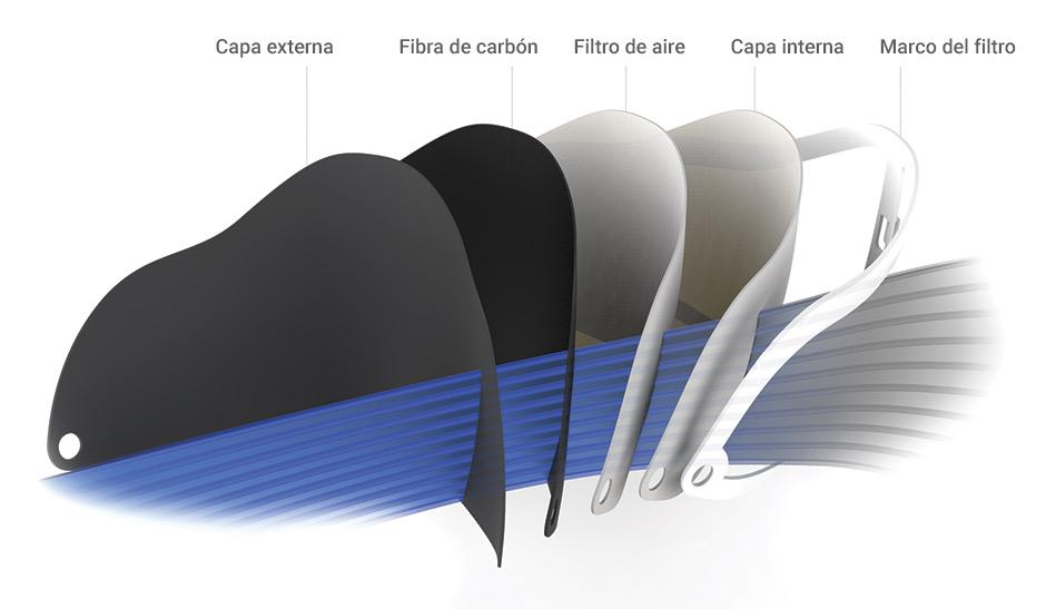 filtro microparticulas freka